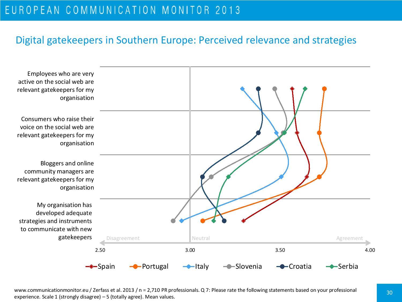 ECM2013-Results-ChartVersion-page-030