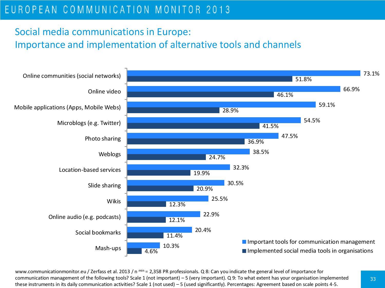 ECM2013-Results-ChartVersion-page-033