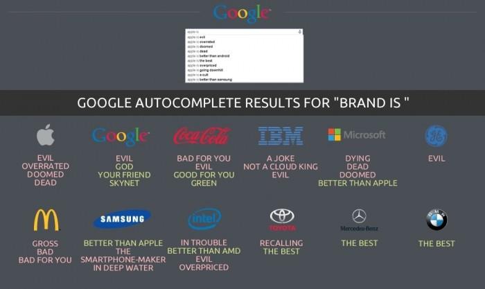 aeir google autocomplete