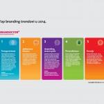 infografike za doktorice