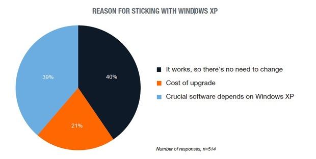 Izvor: techproresearch.com
