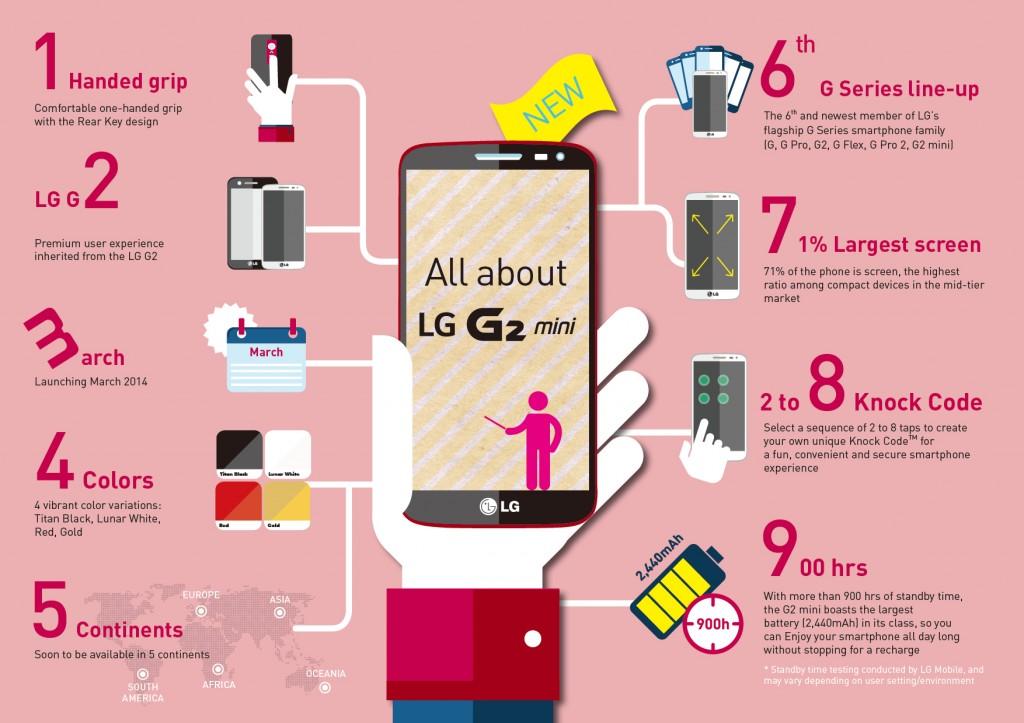 LG_G2_mini_Fotografija_04