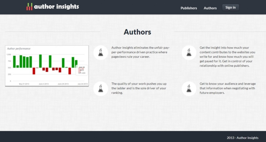 author insights home page