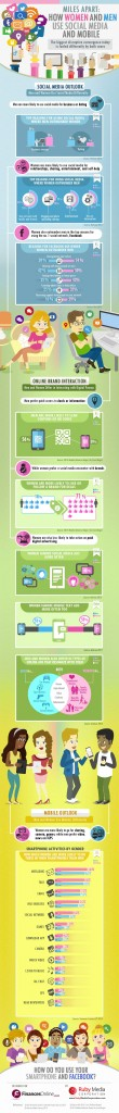 smartphone-social-media-usage-men-vs-women-infographic