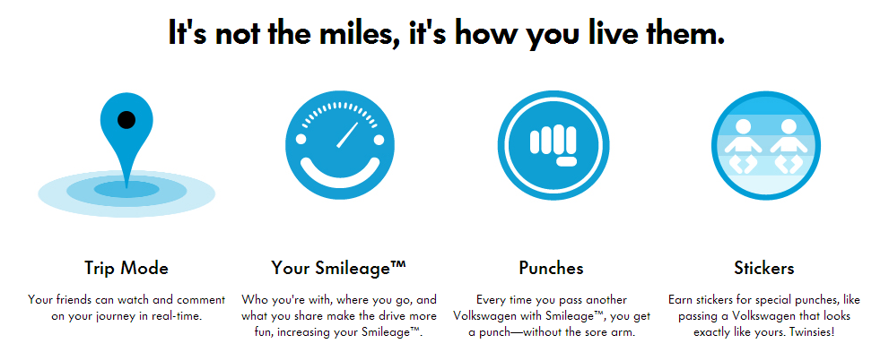 Volkswagen Smileage