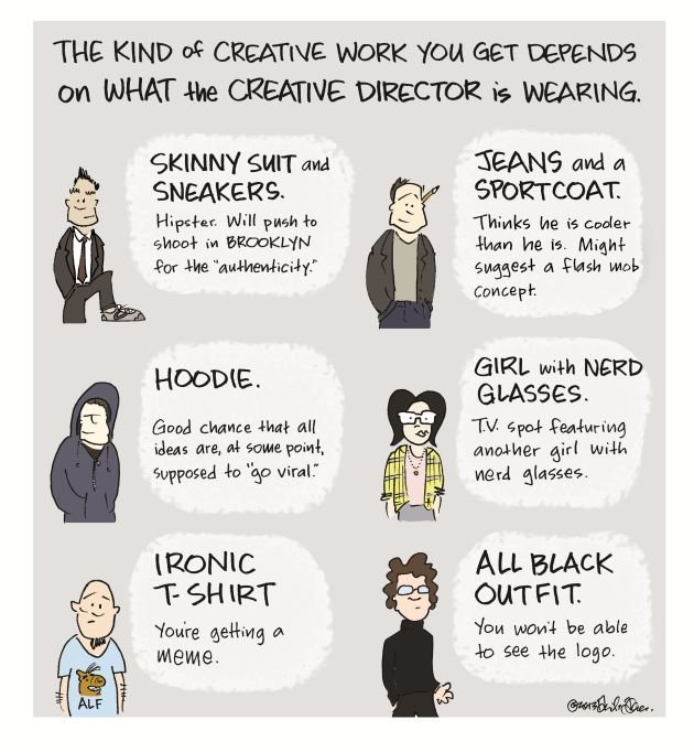 A Cartoon Fashion Guide To Advertising Creative Directors