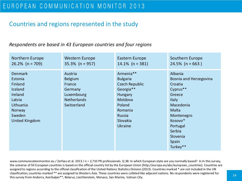 ECM2013-Results-ChartVersion-page-014