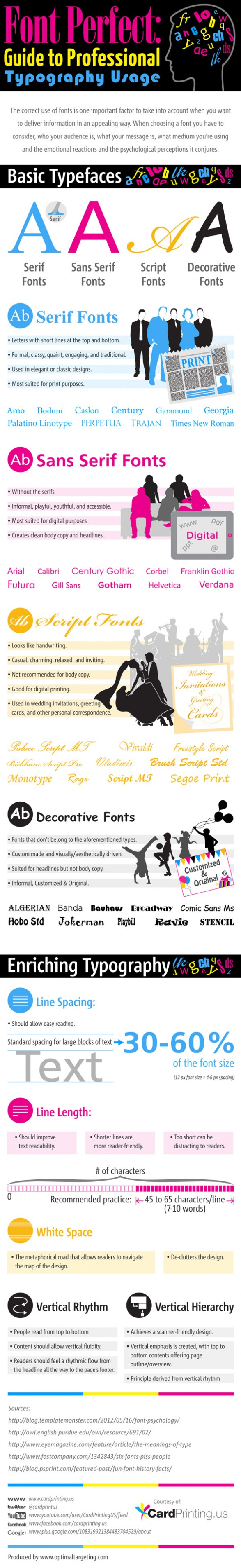 font-perfect-guide-to-professional-typography-usage