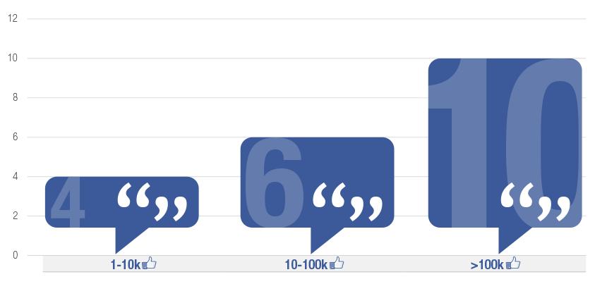 Srbija na Facebooku 01