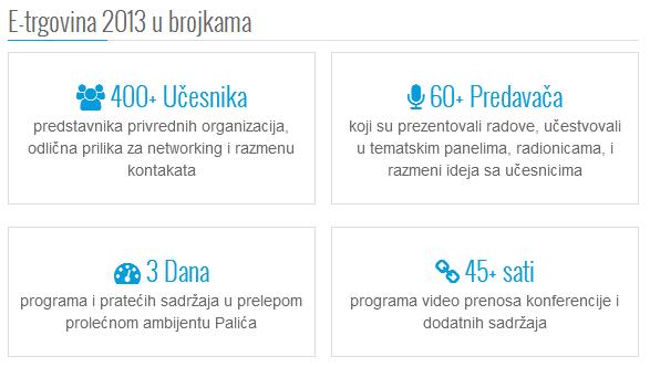 E-Trgovina 2013 u brojkama / etrgovina.org