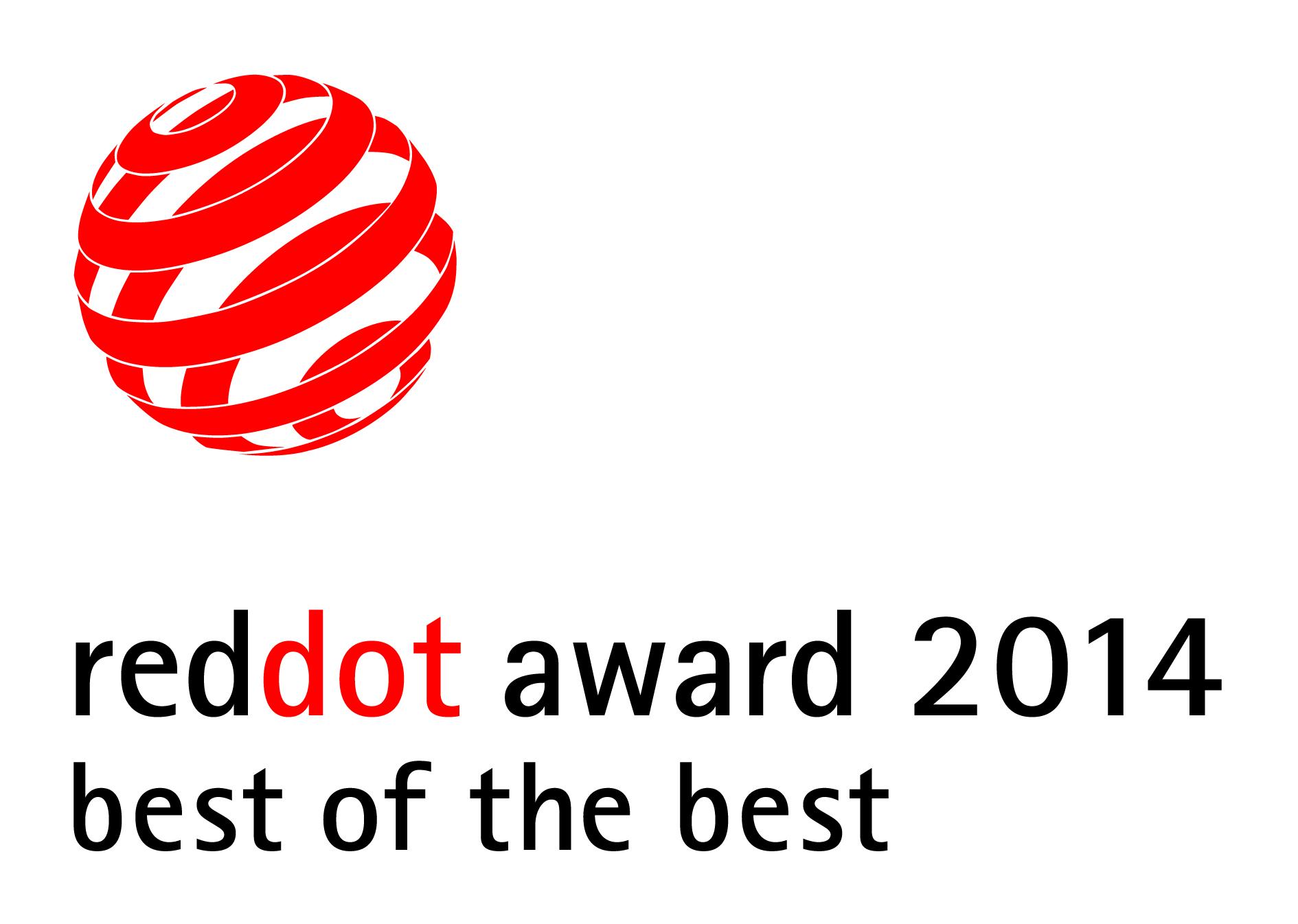 Red Dot Najbolji od najboljih
