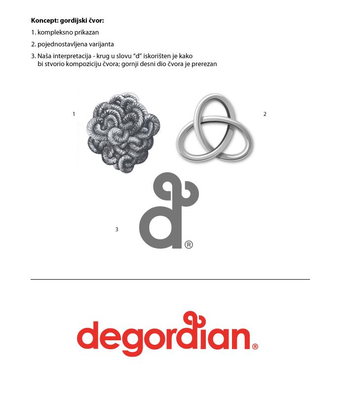 brandoctor koncept Degordian